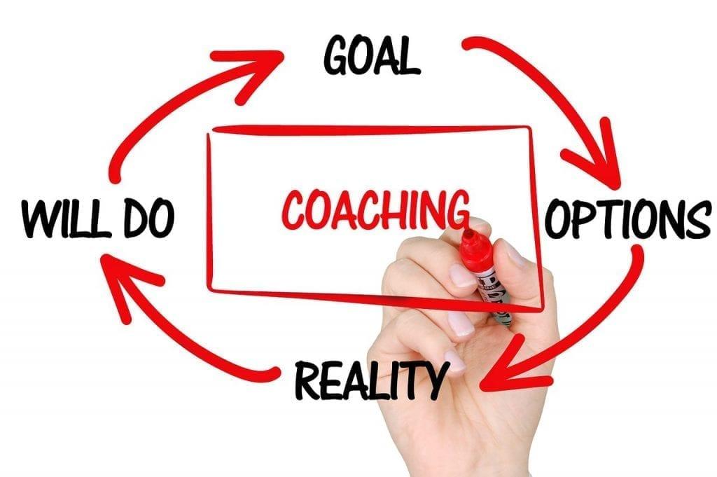 coaching-financeiro