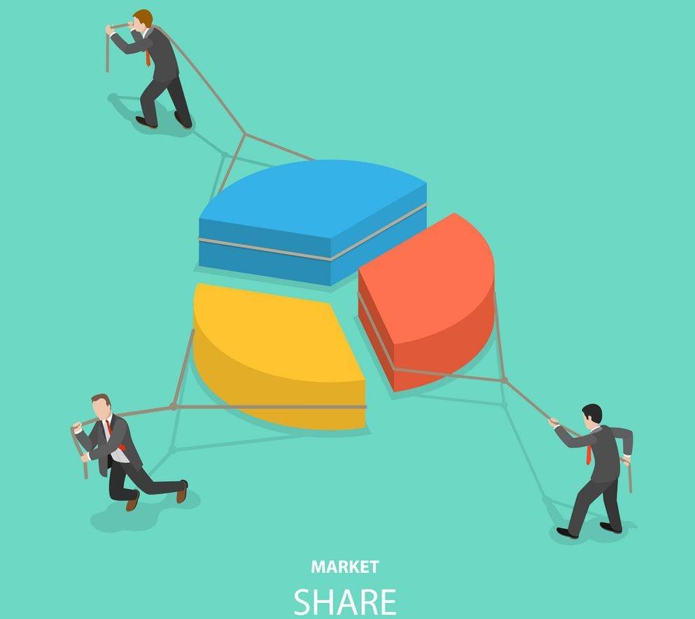 market share2