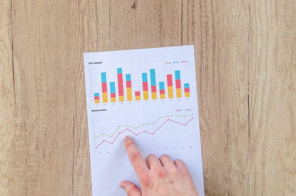 indicadores financeiros 2