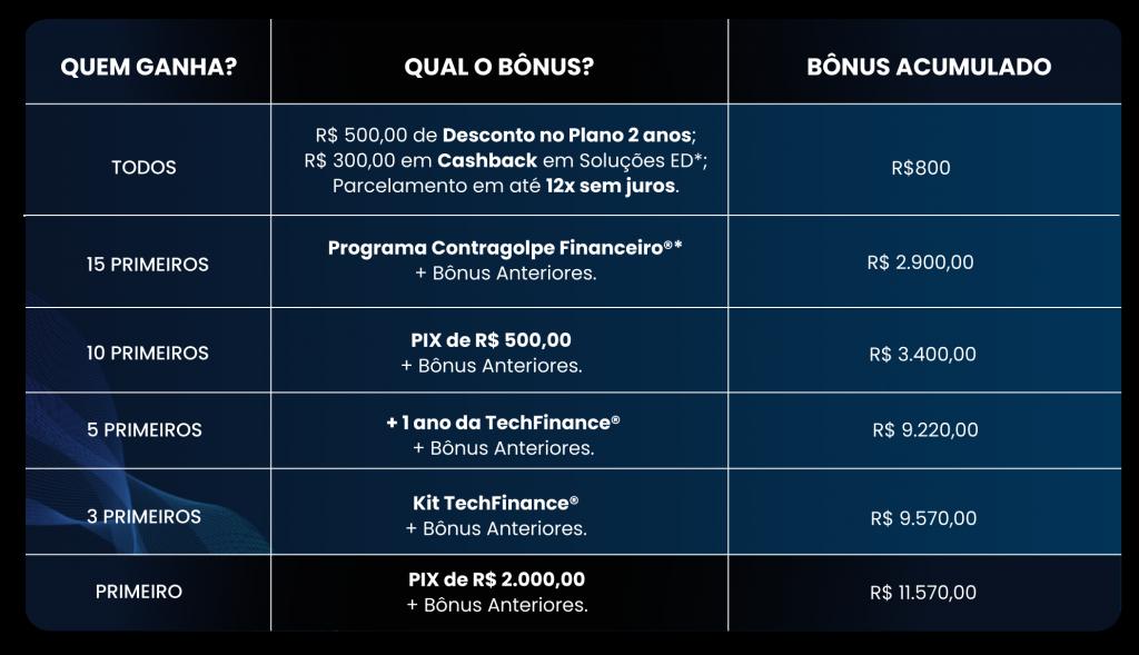 Tabela TF Bonus 01